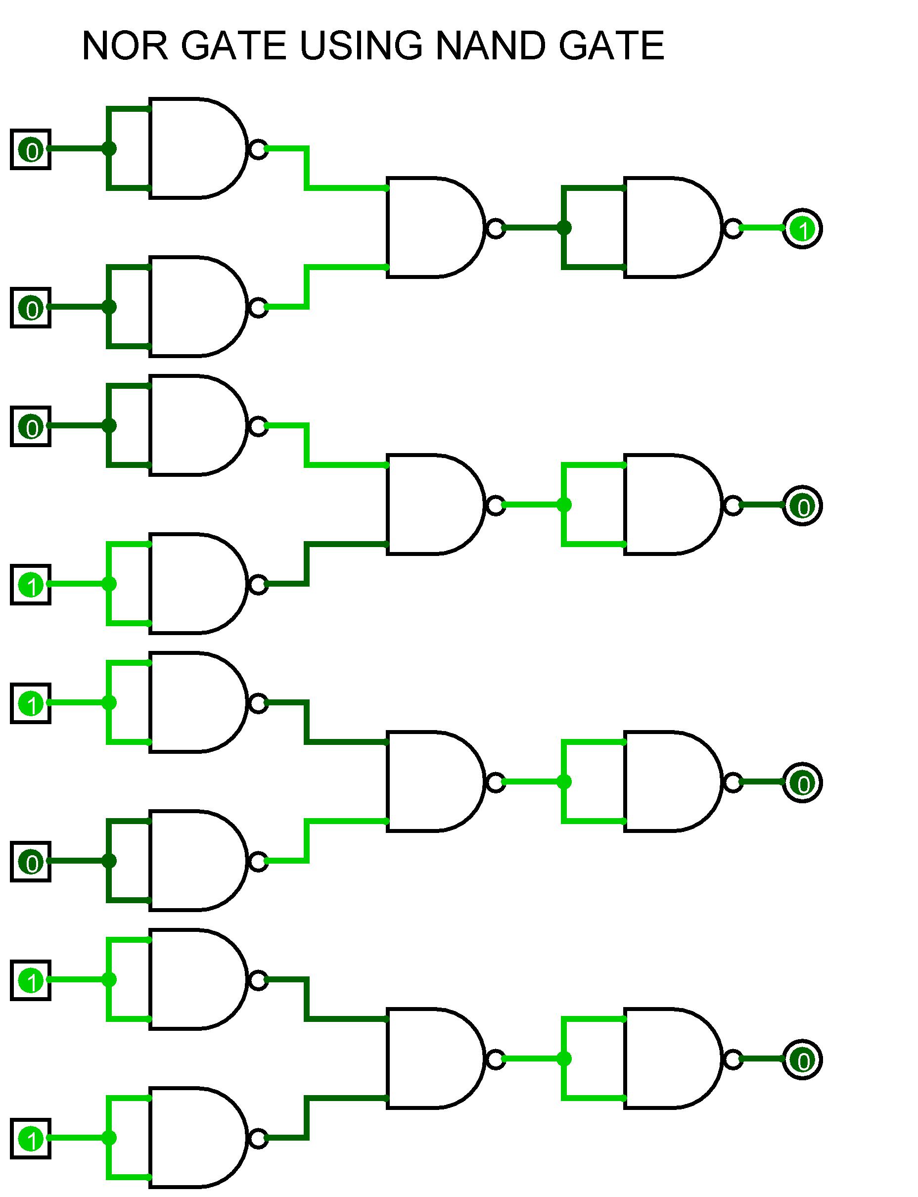 Nand Gate Logic Diagram Of