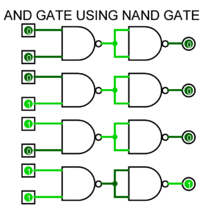 AND_USING_NAND