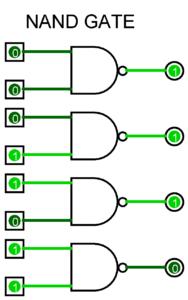 NAND_GATE