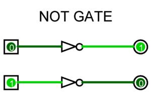 NOT_GATE
