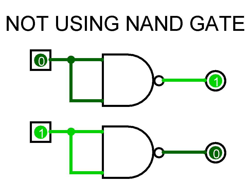 Basics Of Logic Gates With Truth Table Ahirlabs