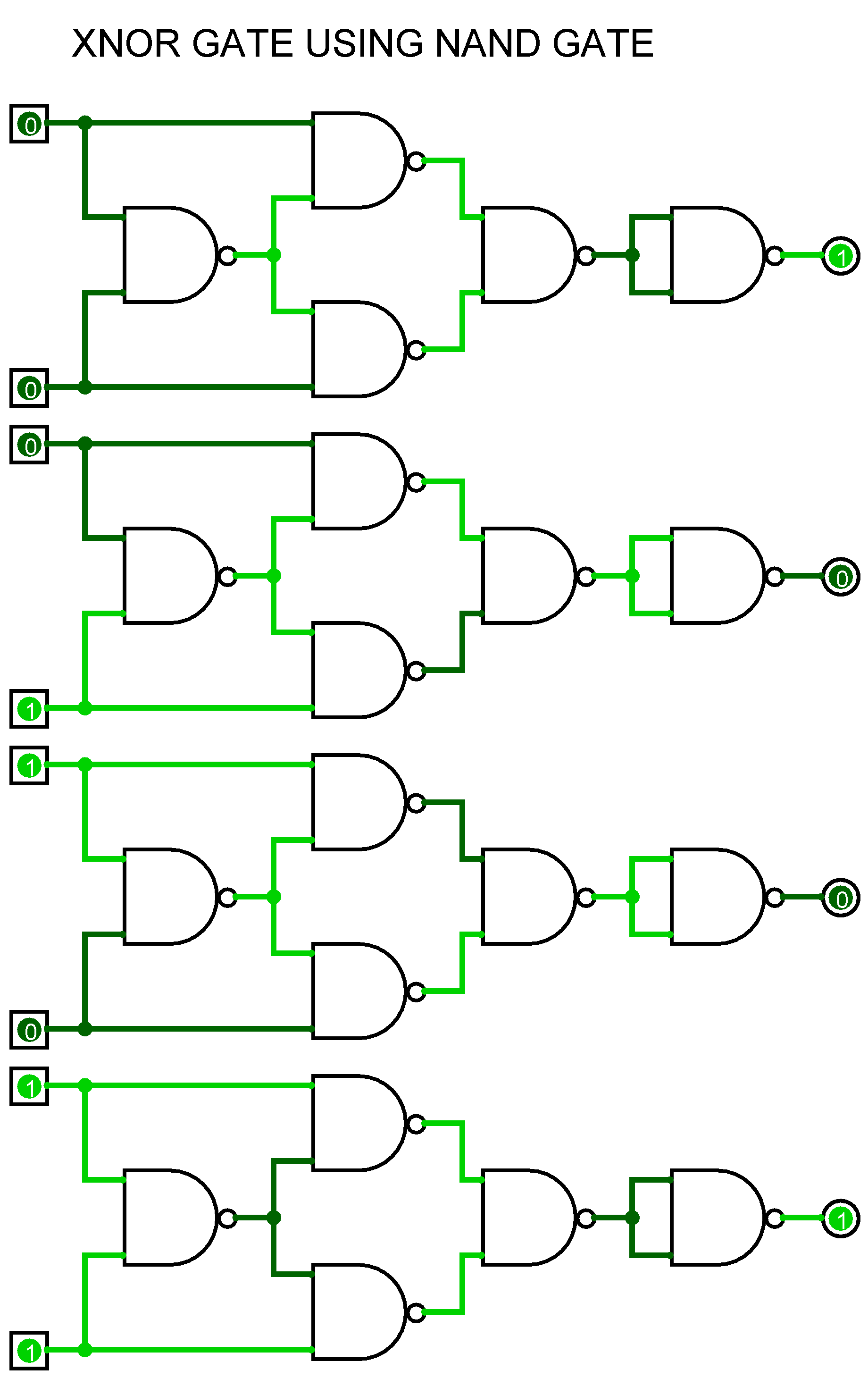 Basics Of Logic Gates With Truth Table Ahirlabs And Gate In An Output C Is Produced Only If The Two Xnor Using Nand