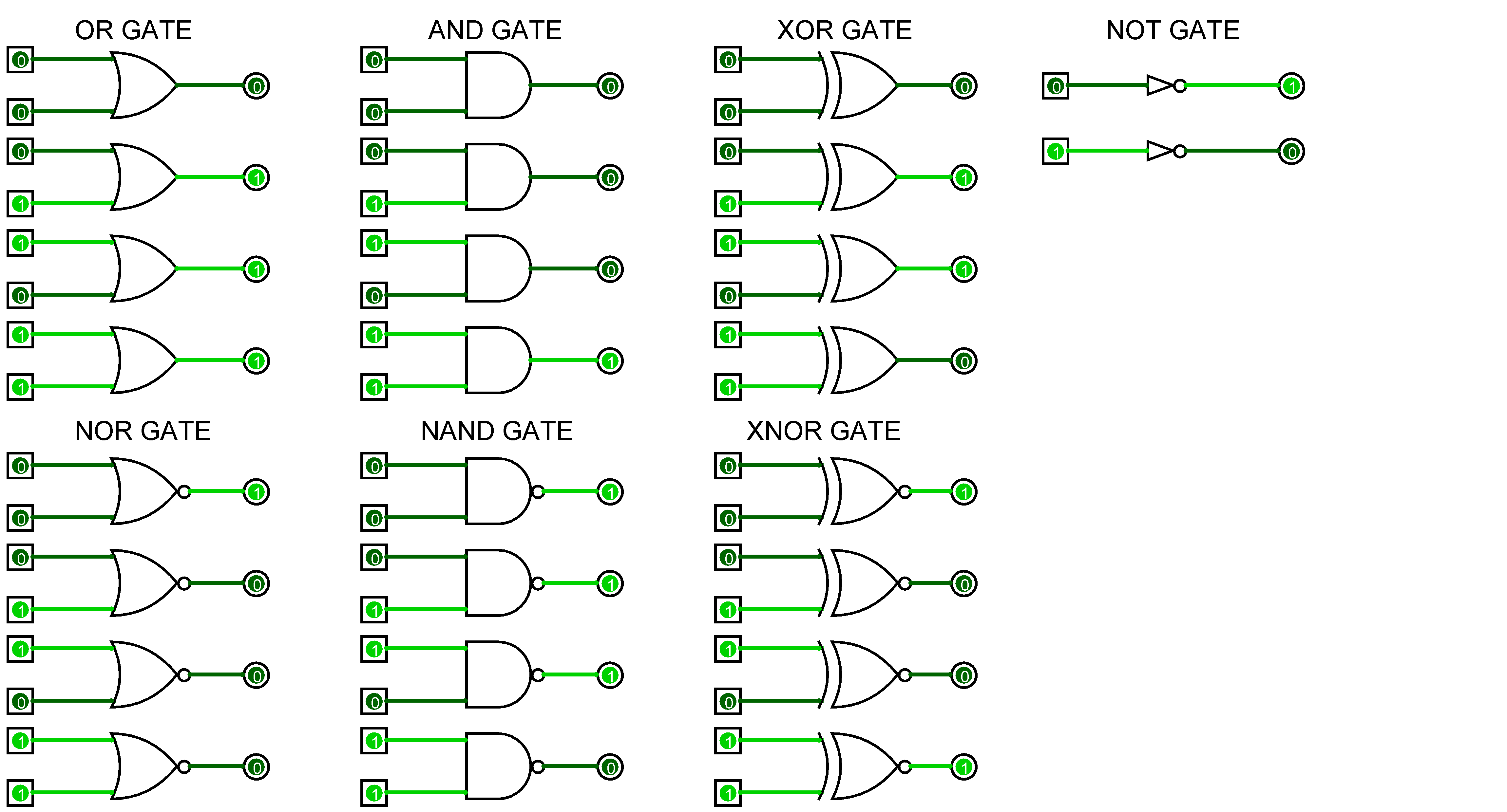 Logic Gates With Diagram Circuit  U2013 Ahirlabs
