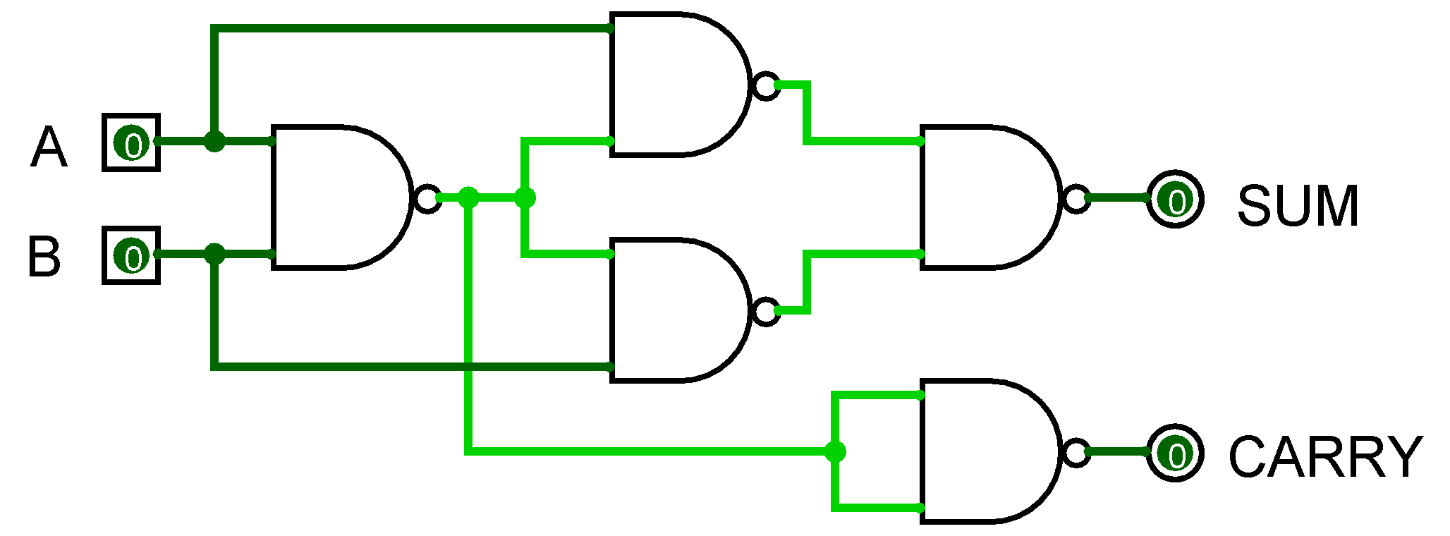 Diagram Of Adder Nand Gate Trusted Wiring Circuit Using Half Full Subtractor Ahirlabs Schematic