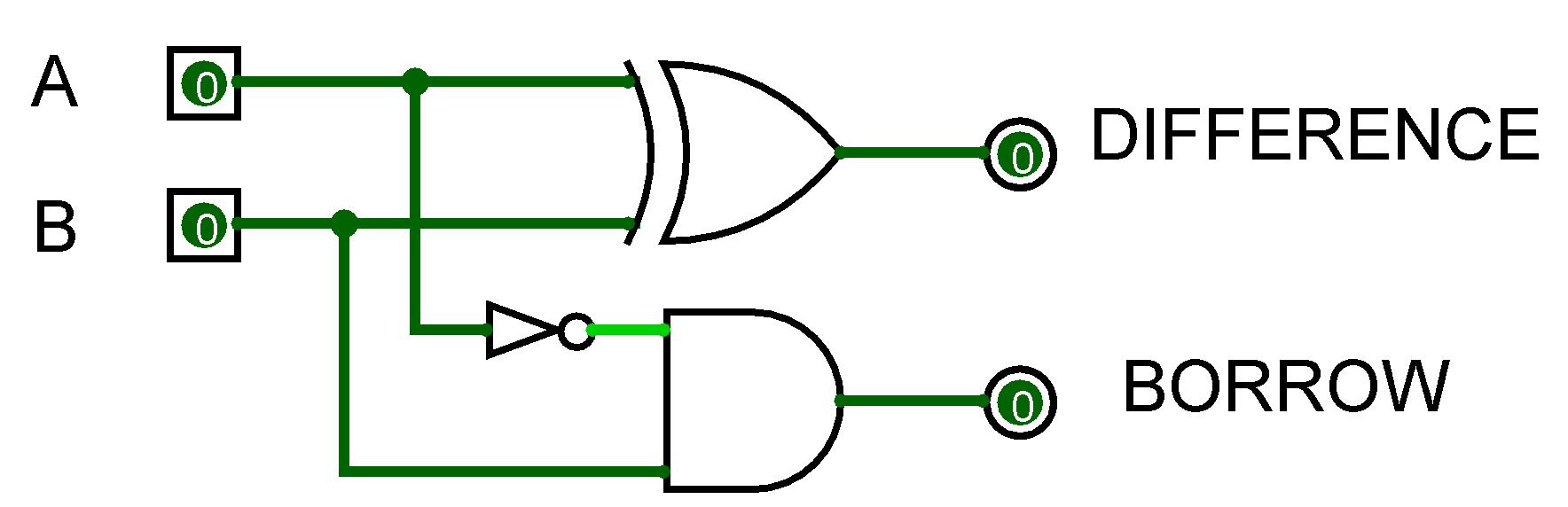 Half Full Adder Subtractor Ahirlabs Logic Diagram Of