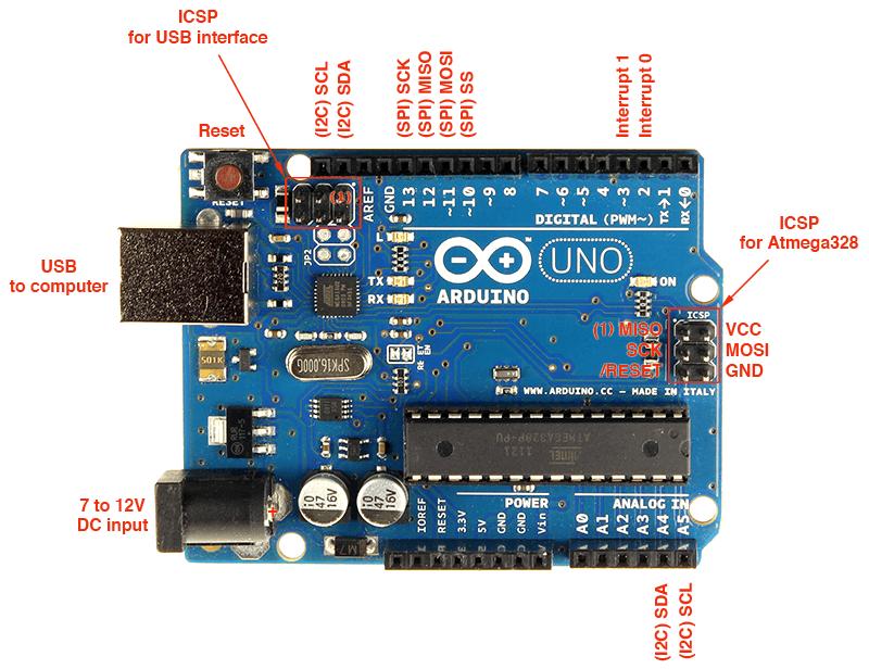 Arduino-Uno-R3-Pinouts