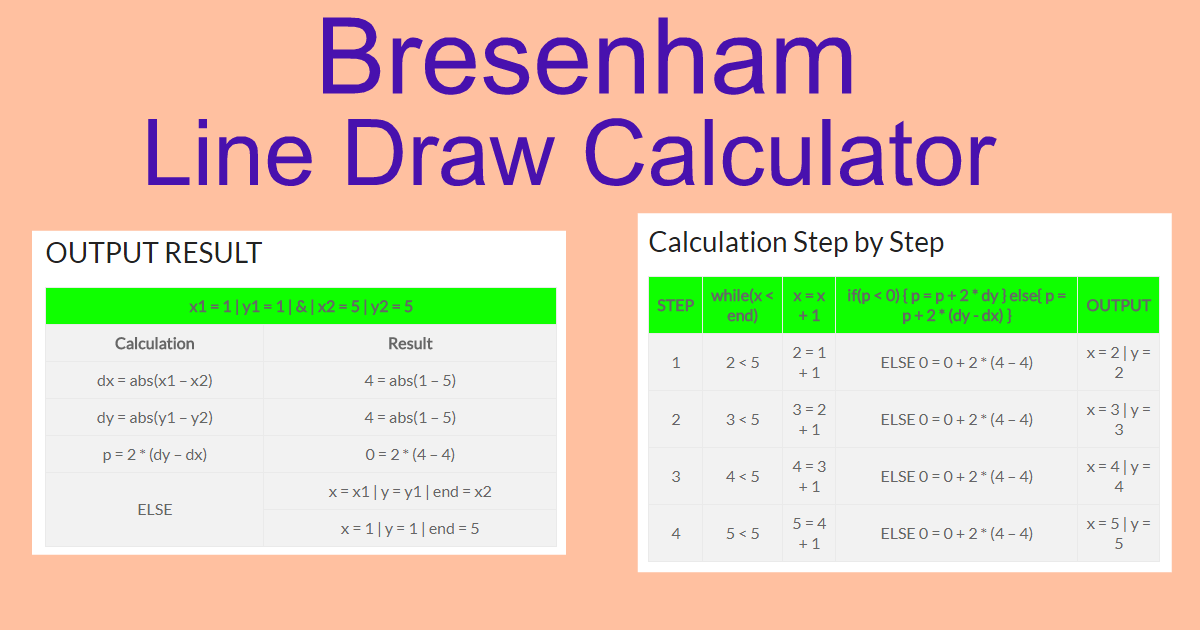 Bresenham Line Drawing Calculator