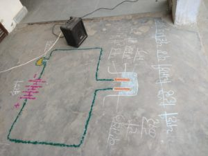 Rangoli Ideas of Science & Math