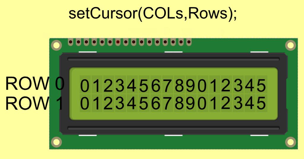 Understanding Arduino Display LCD 16x2