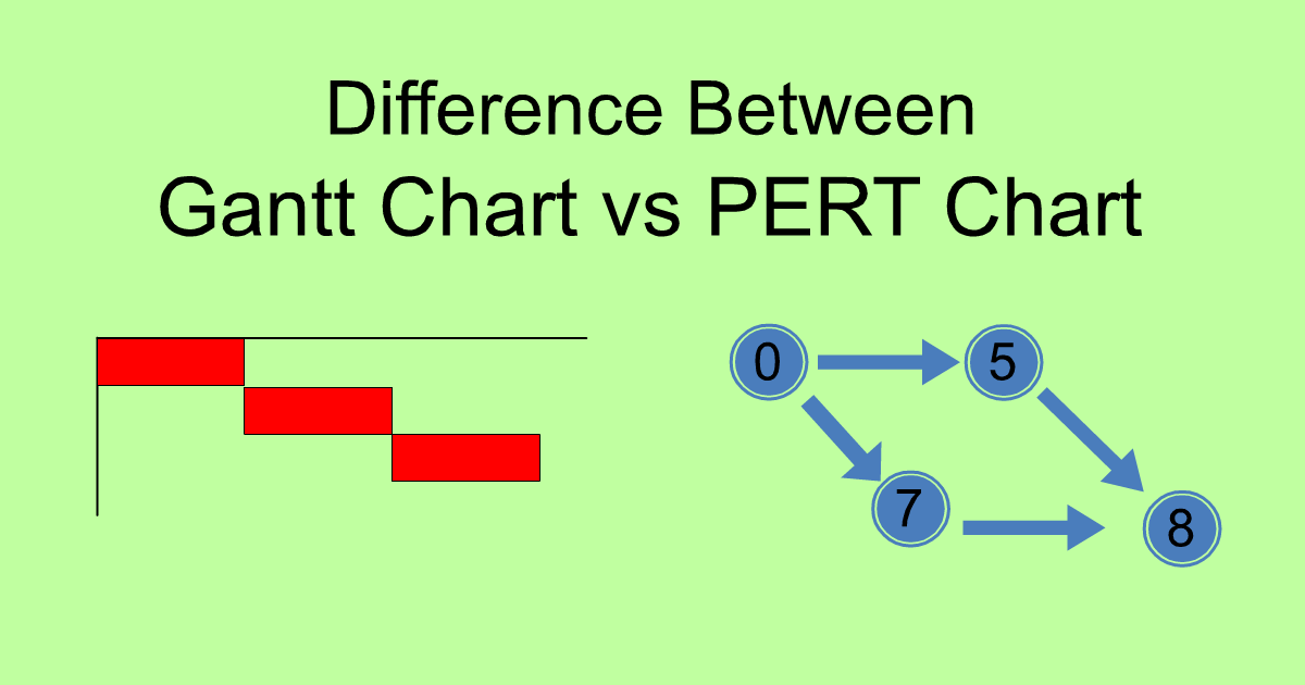 Difference Between Gantt Chart Pert Chart Ahirlabs