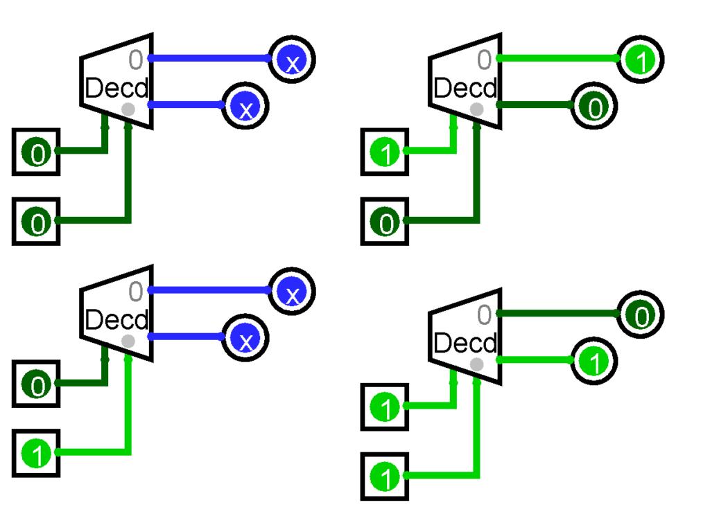 Decoder & Demultiplexer