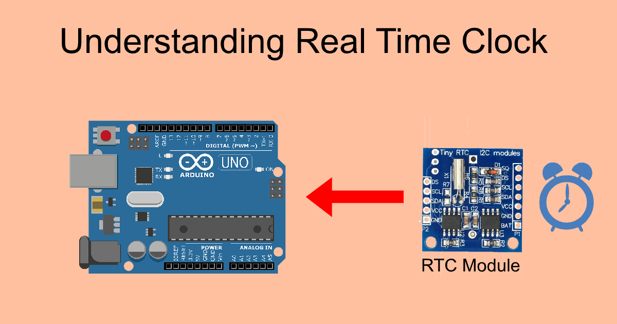 Understanding Real Time Clock