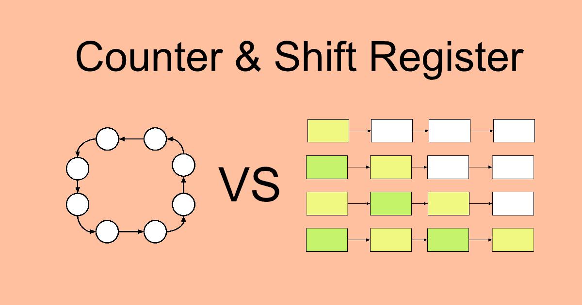 Counter & Shift Register