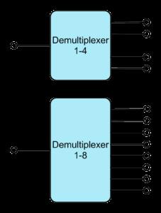 De-multiplexer