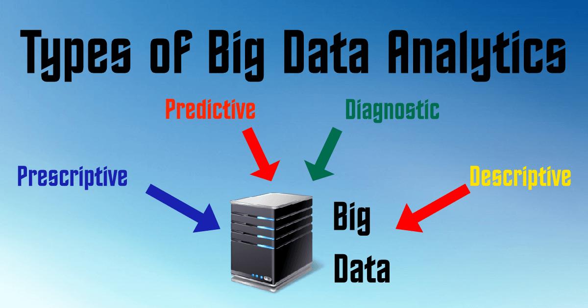 Types of Big Data Analytics