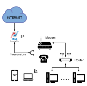 Router-Working-Diagram