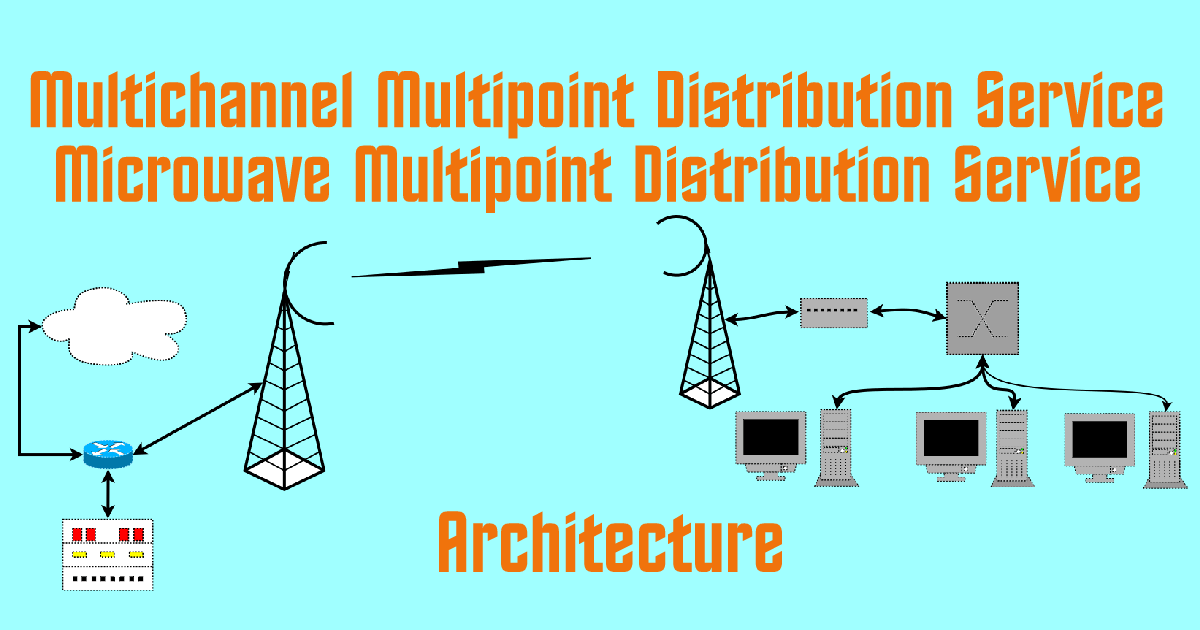 Multichannel/Microwave Multipoint Distribution Service Architecture