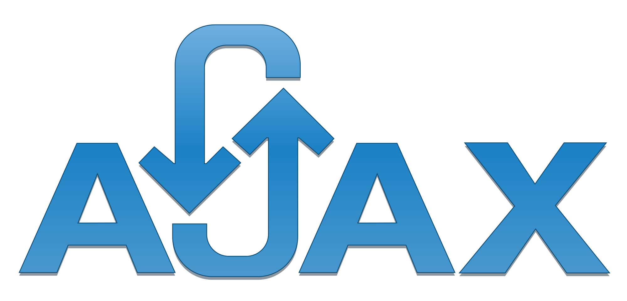 Difference Between AJAX & JQuery – AHIRLABS